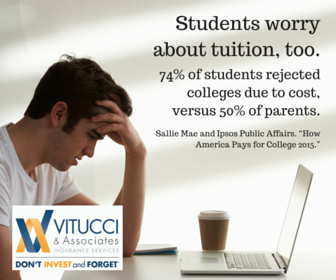 Don't Forget College Costs Info Image