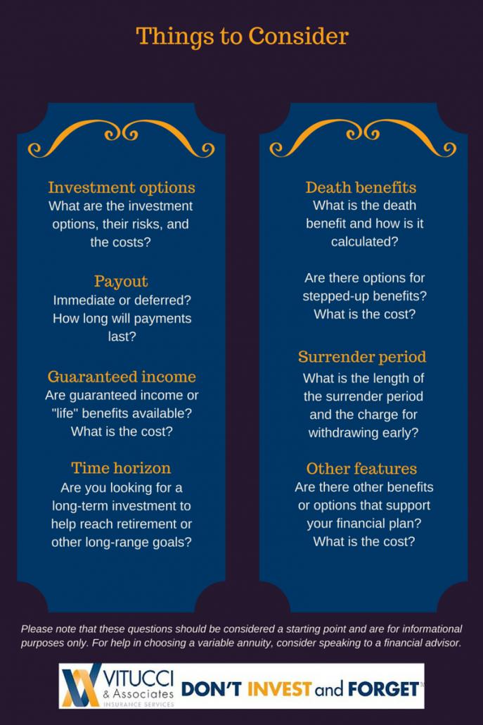 04.14.2016 Choosing Var Annuity REWRITE Infographic (2)