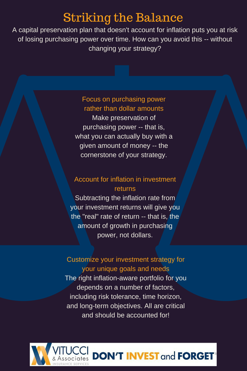 How to Inflation & Capital Preservation Infographic (2)
