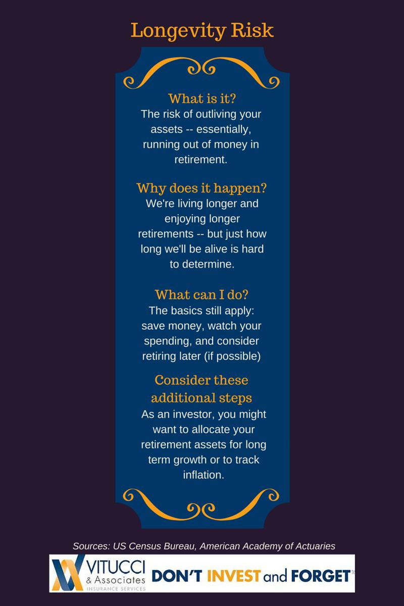 The Hidden Retirement Risk Infographic
