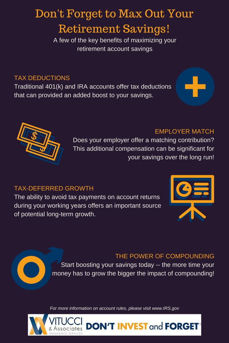 american contribution to 401k or retirement savings and the benefits of tax deduction