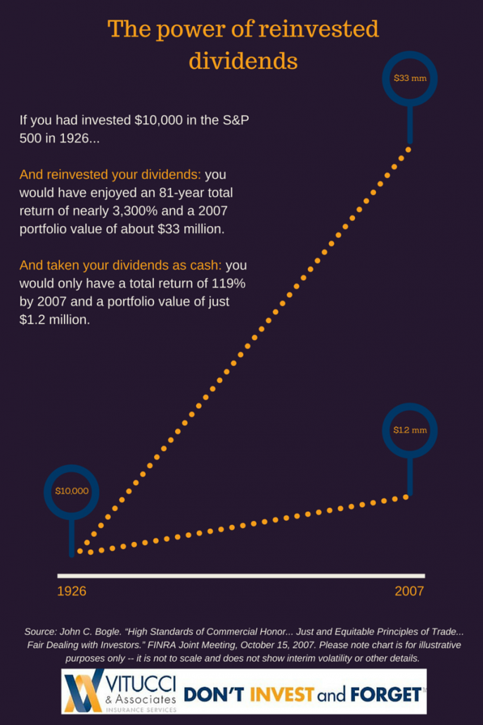 What is Dividend Paying Stock Infographic (6)