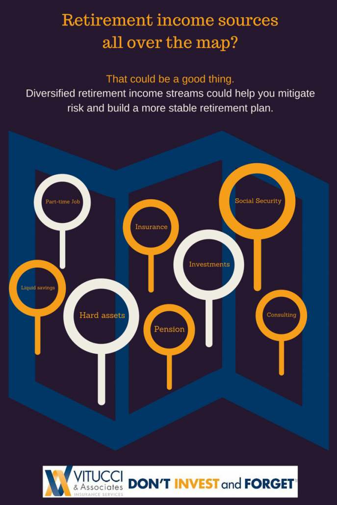 How to Diversified Income Infographic
