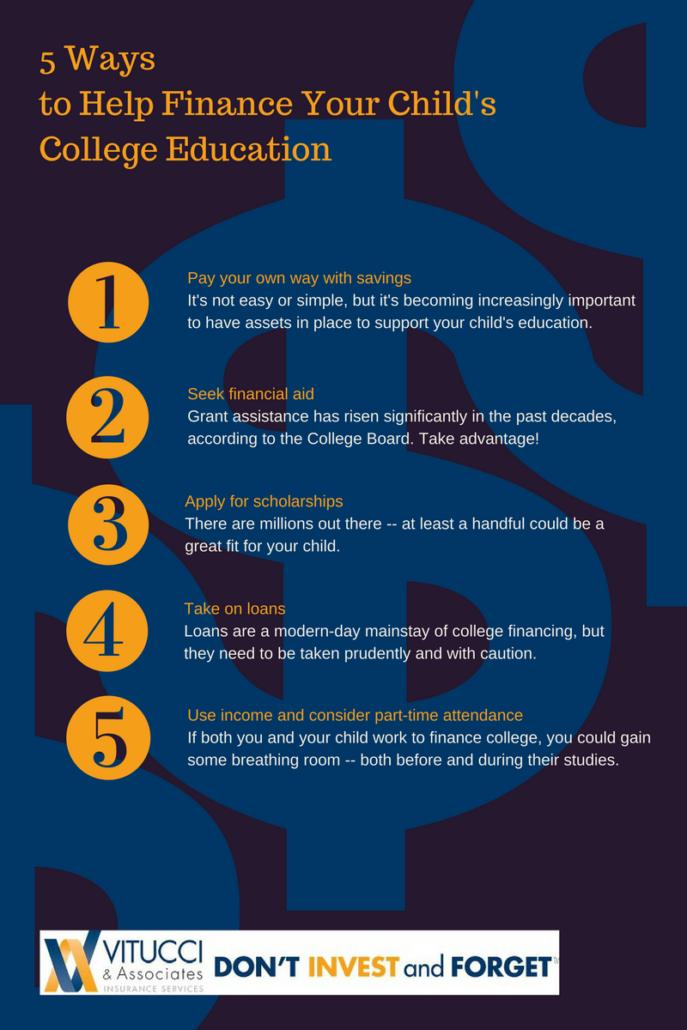 5-ways-finance-college-infographic