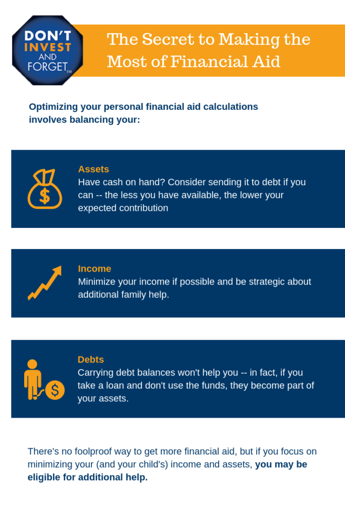 Secret to Financial Aid Infographic - UPDATED