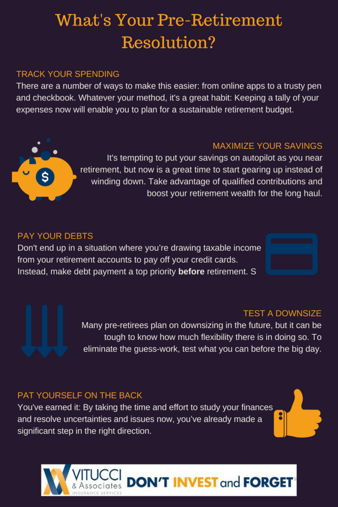 What's Your Financial Resolution Infographic