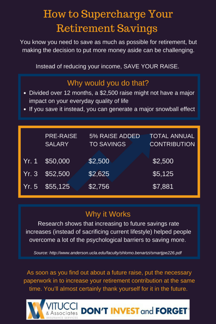How to Supercharge your Retirement Savings Infographic