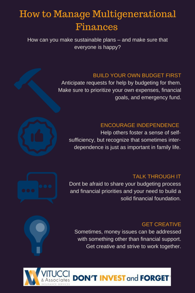 2 - How to Manage Multi-gen Finances {Infographic}