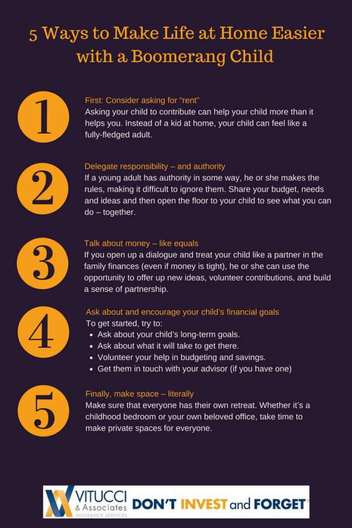 5 Ways for Boomerang Kids {Infographic}