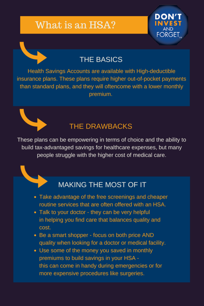 1- What is an HSA- - Infographic