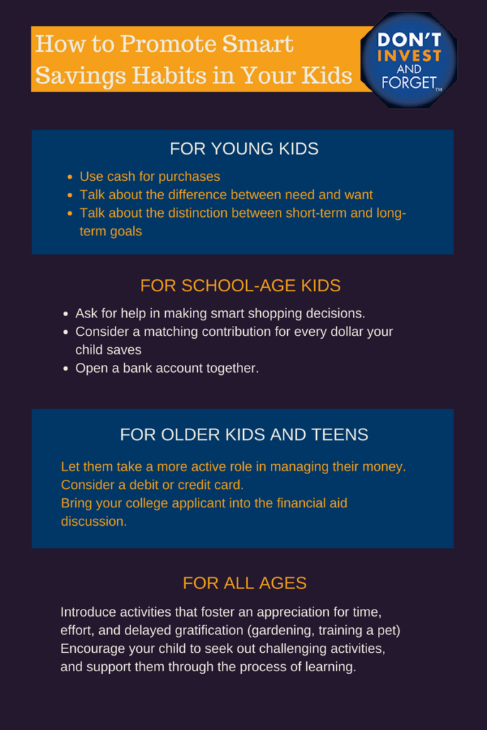 2 - How to Promote Smart Savings Habits in Your Kids - Infographic