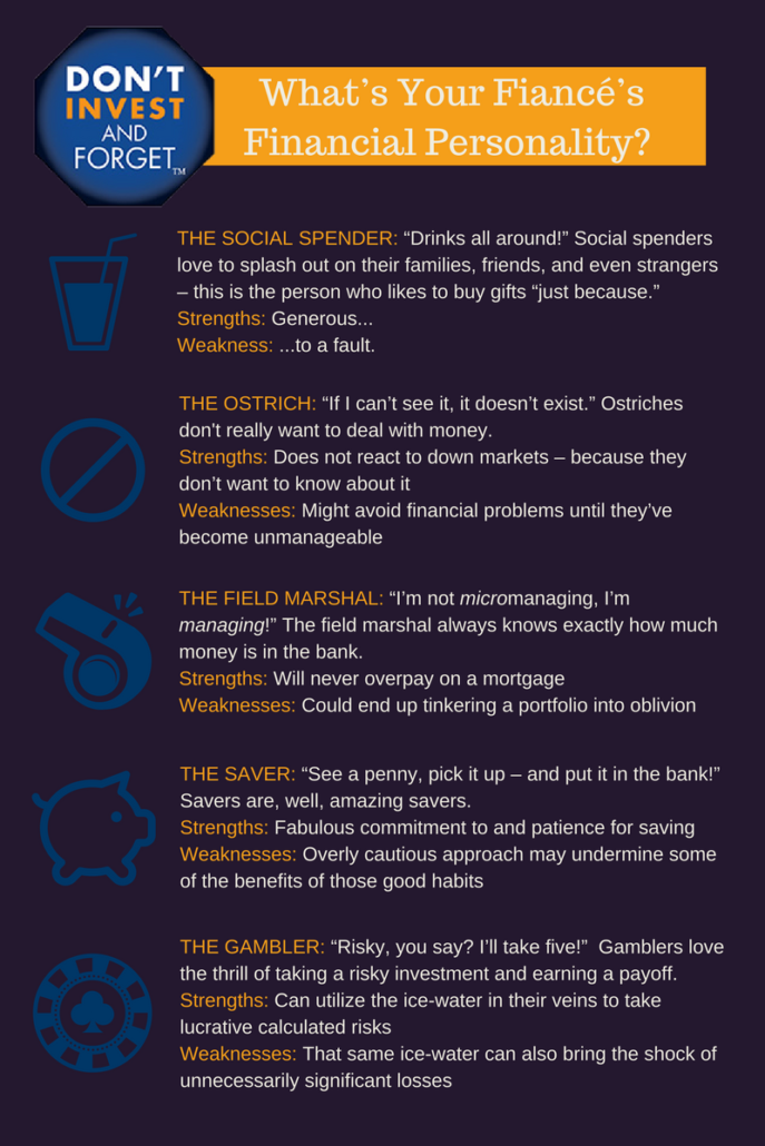 Whats Your Fiances Financial Personality Infographic