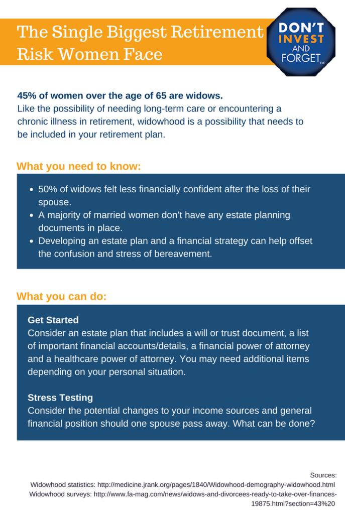 1 - Women Biggest Retirement Risk Infographic
