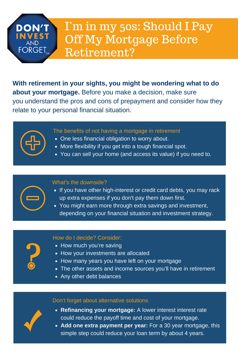 1 - Should I Pay Off My Mortgage_ Infographic