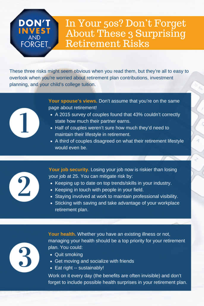 5 Dont Forget to Address Risks Infographic