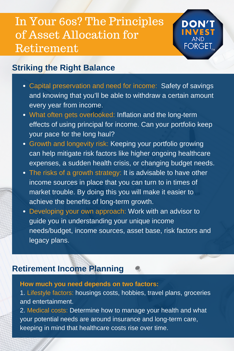 1 Asset Allocation for Retirement Infographic