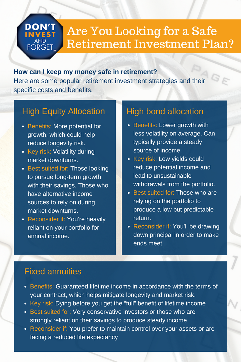 2 Investment Strategies for Retirement Infographic
