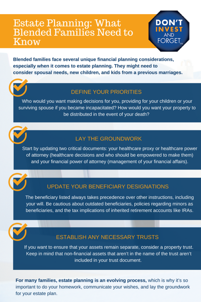 1_Estate_Planning_What_Blended_Families_Need_to_Know_Infographic
