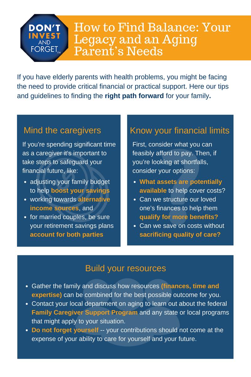 Develop a retirement income strategy