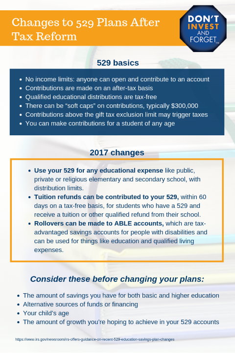 3 Changes to 529 Plans After Tax Reform Infographic (Small)