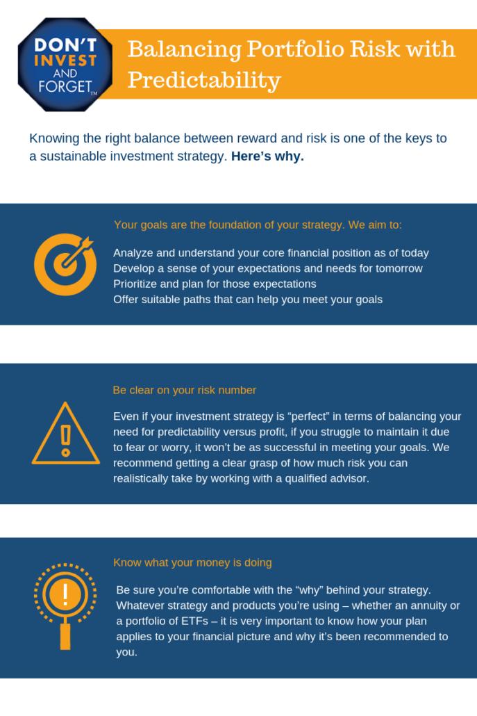 1 Balancing Portfolio Risk with Predictability Infographic