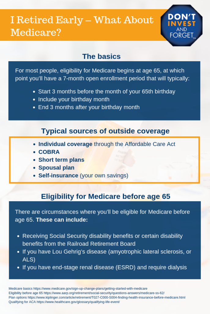2 I Retired Early What About Medicare Infographic